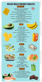 Five Top Foods for Sportsman